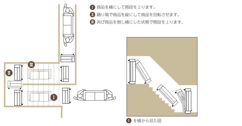 階段の搬入